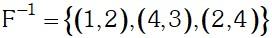 Resolucion Inversa de Función Inversa