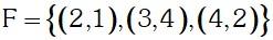 Resolucion de Función Inversa