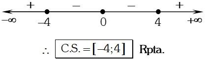 Respuesta 4 de Valor Absoluto