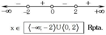 Respuesta 7 de Desigualdades e Inecuaciones