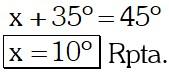 Respuesta Ejemplo 2 de Puntos Notables de un Triángulo