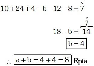 Respuesta Ejemplos 01 del Divisibilidad