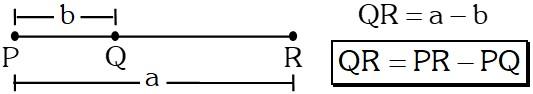 Resta de longitudes de Segmentos