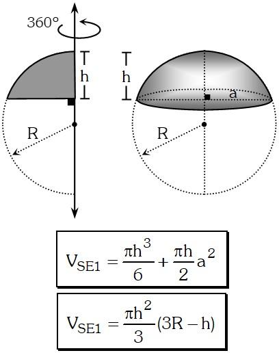 Segmento Esférico de una Base