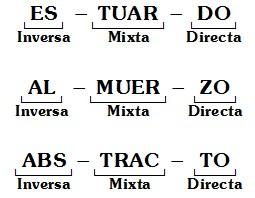 Silabas Complejas