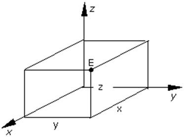 Sistema Cartesiano Tridimensional