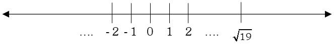 Sistema de Números Reales