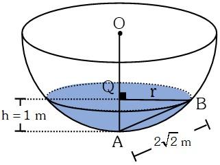 Solución Ejemplo 1 de Esfera.