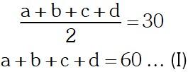 Solución Ejemplo 3 de Circunferencias