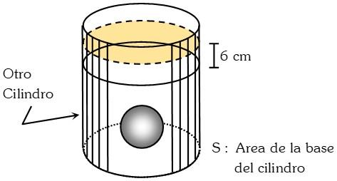Solución Ejemplo 3 de Esfera.