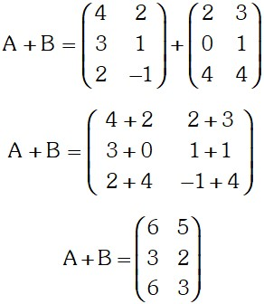 Suma de Matrices de Adicion de Matrices