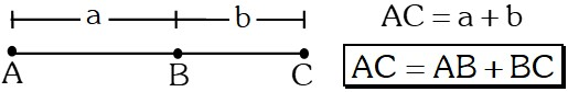 Suma de longitudes de Segmentos