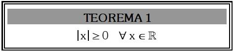 Teorema 1 de Valor Absoluto