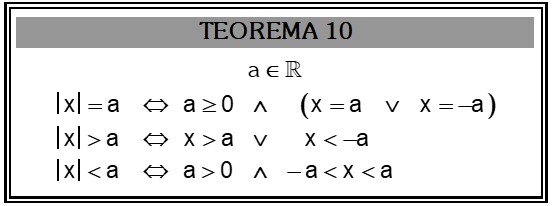Teorema 10 de Valor Absoluto