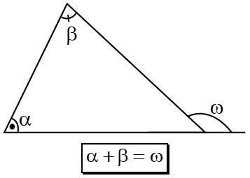 Teorema 2 Fundamentales en Todo Triángulo