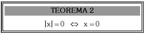 Teorema 2 de Valor Absoluto