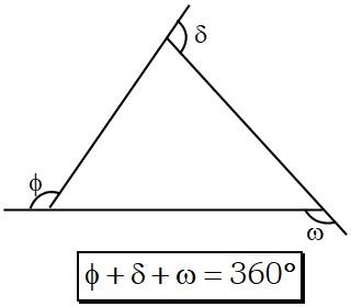 Teorema 3 Fundamentales en Todo Triángulo
