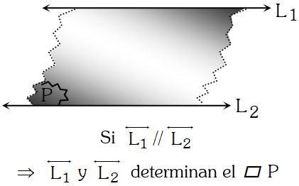 Teorema 3 Postulado Fundamental