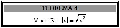Teorema 4 de Valor Absoluto