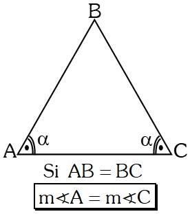 Teorema 5 Fundamentales en Todo Triángulo