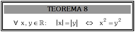 Teorema 8 de Valor Absoluto
