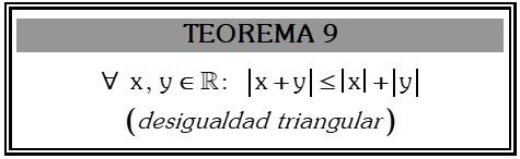 Teorema 9 de Valor Absoluto