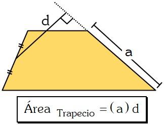 Teorema Área de una región Trapecial