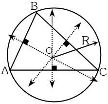 Teorema El Circulo