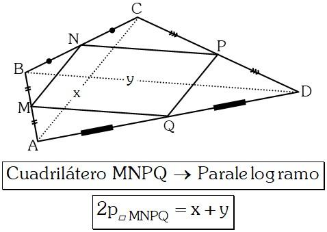 Teorema Propiedades Especiales en los Paralelogramos