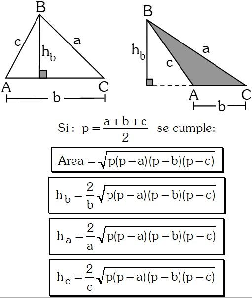 Teorema de Herón de Alejandría