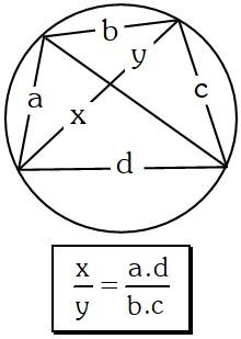 Teorema de Pachein