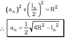 Teorema de Pitágoras Apotema del Polígono Regular