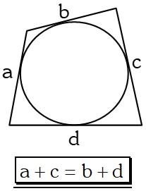 Teorema de Pithot