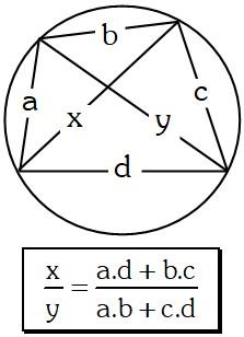 Teorema de Vietta
