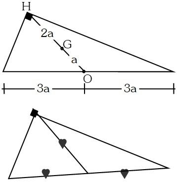 Teorema de la Mediana Relativa a la Hipotenusa