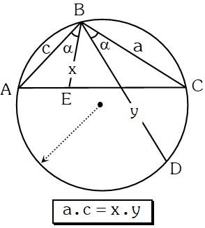 Teorema de las Rectas Isogonales
