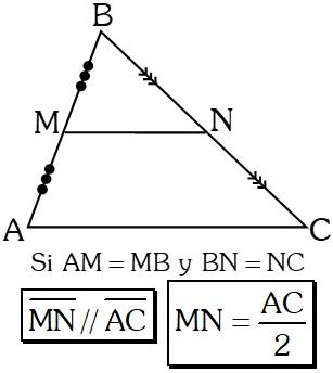 Teorema de los Puntos Medios