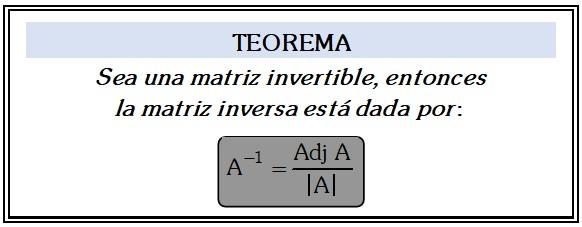 Teorema de una Matriz Invertida
