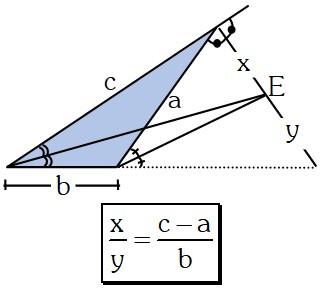 Teorema del Excentro