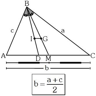Teorema del Incentro y el Baricentro