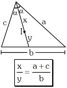 Teorema del Incentro