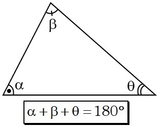 Teorema 1 Fundamentales en Todo Triángulo