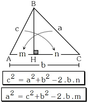 Teoremas de Euclides en el triángulo acutángulo