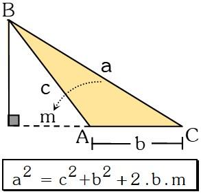 Teoremas de Euclides en el triángulo obtusángulo
