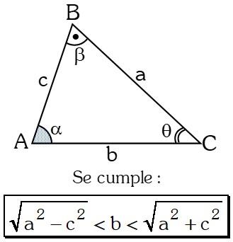 Teoremas sobre Desigualdades con Lados en Triángulos