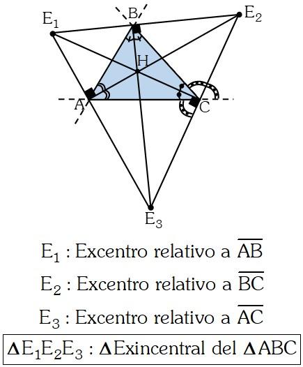 Triángulo Exincentral
