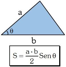 Triángulo Lados