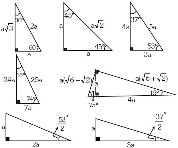 Triángulos Rectángulos Notables
