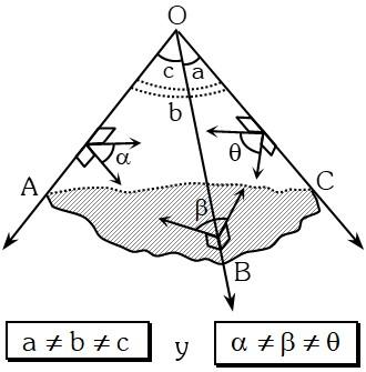 Triedro Escaleno