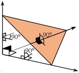 Triedro Trirrectángulo